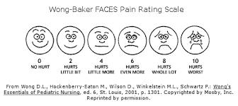 pain continuum